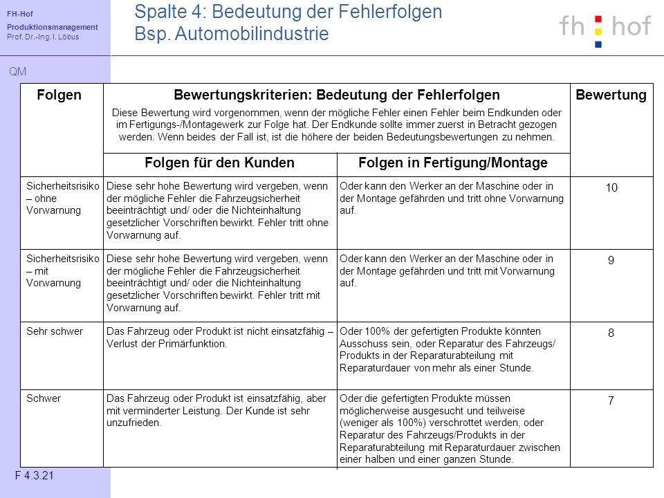 FH-Hof Produktionsmanagement Prof. Dr.-Ing. I. Löbus QM FolgenBewertungskriterien: Bedeutung der Fehlerfolgen Diese Bewertung wird vorgenommen, wenn d