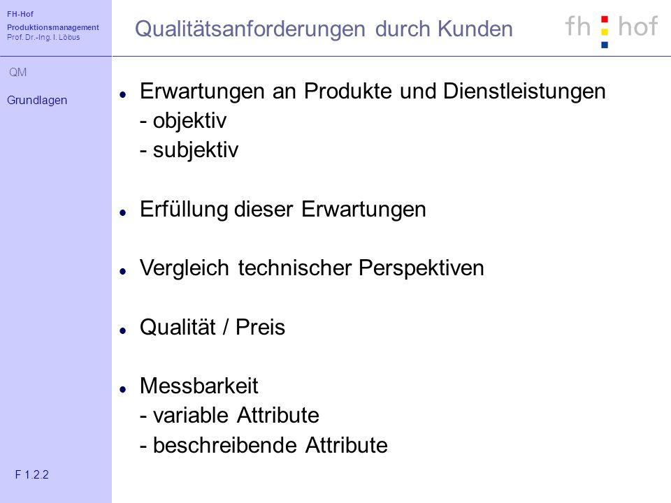 FH-Hof Produktionsmanagement Prof. Dr.-Ing. I. Löbus QM Qualitätsanforderungen durch Kunden Grundlagen F 1.2.2 l Erwartungen an Produkte und Dienstlei