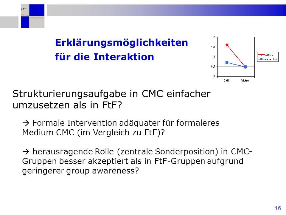 16 Erklärungsmöglichkeiten für die Interaktion Strukturierungsaufgabe in CMC einfacher umzusetzen als in FtF? Formale Intervention adäquater für forma