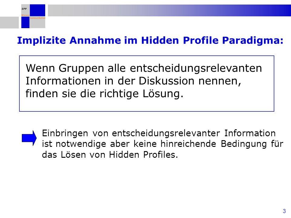 3 Implizite Annahme im Hidden Profile Paradigma: Einbringen von entscheidungsrelevanter Information ist notwendige aber keine hinreichende Bedingung f