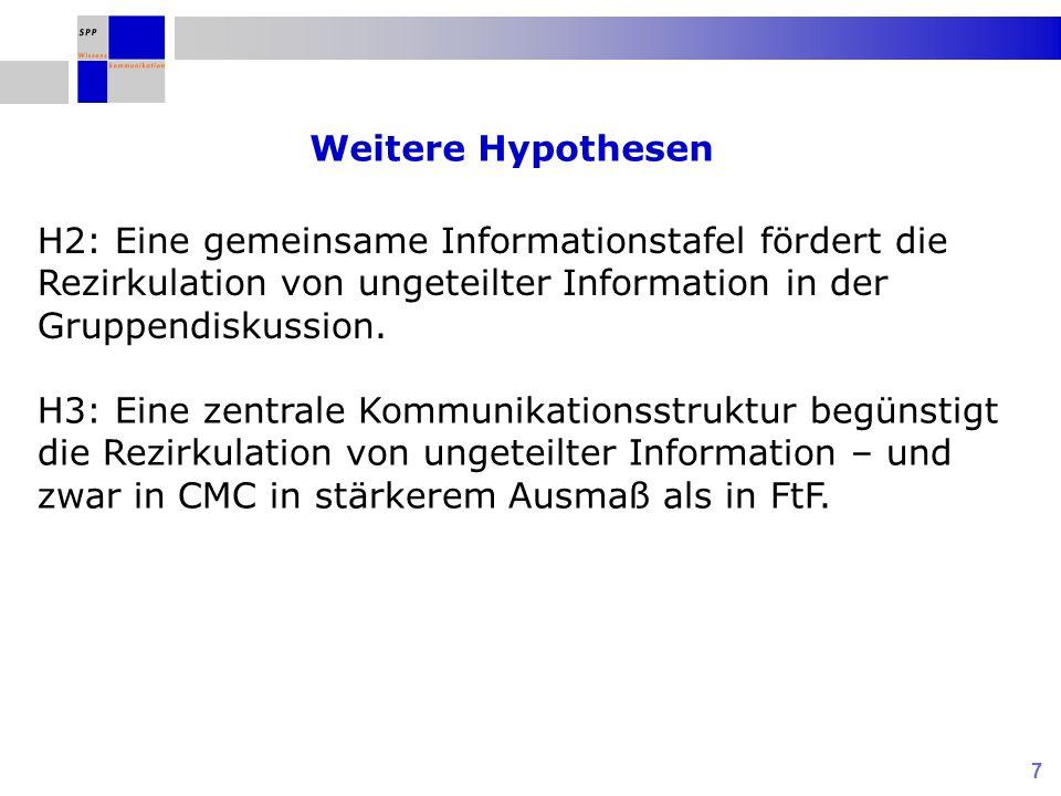7 Weitere Hypothesen H2: Eine gemeinsame Informationstafel fördert die Rezirkulation von ungeteilter Information in der Gruppendiskussion. H3: Eine ze