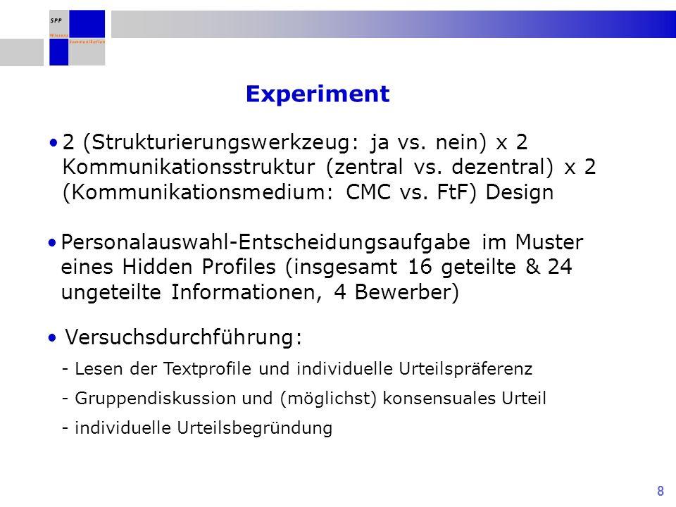 8 Experiment 2 (Strukturierungswerkzeug: ja vs. nein) x 2 Kommunikationsstruktur (zentral vs. dezentral) x 2 (Kommunikationsmedium: CMC vs. FtF) Desig