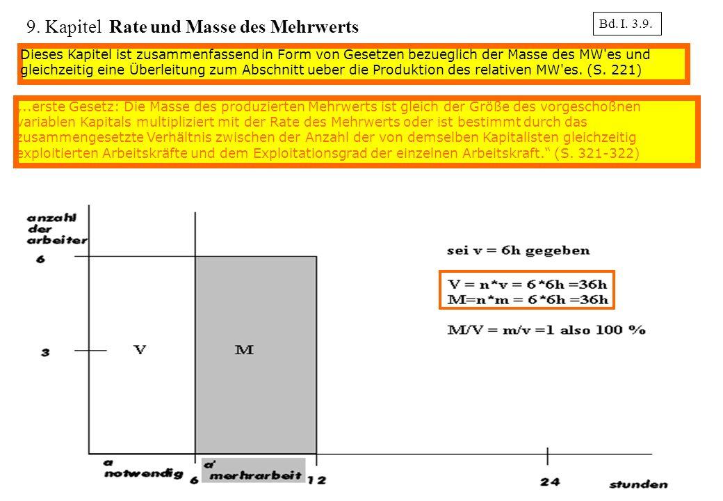 14 Bd. I. 3.9. 9. Kapitel Rate und Masse des Mehrwerts Dieses Kapitel ist zusammenfassend in Form von Gesetzen bezueglich der Masse des MW'es und glei