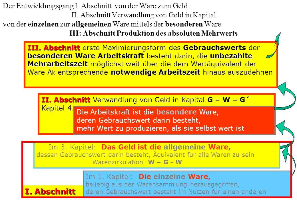 2 Der Entwicklungsgang I. Abschnitt von der Ware zum Geld II. Abschnitt Verwandlung von Geld in Kapital von der einzelnen zur allgemeinen Ware mittels