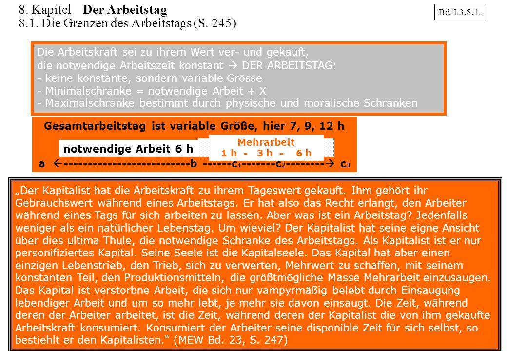 18 Bd.I. 3.9. 9. Kapitel Rate und Masse des Mehrwerts (6) 3.