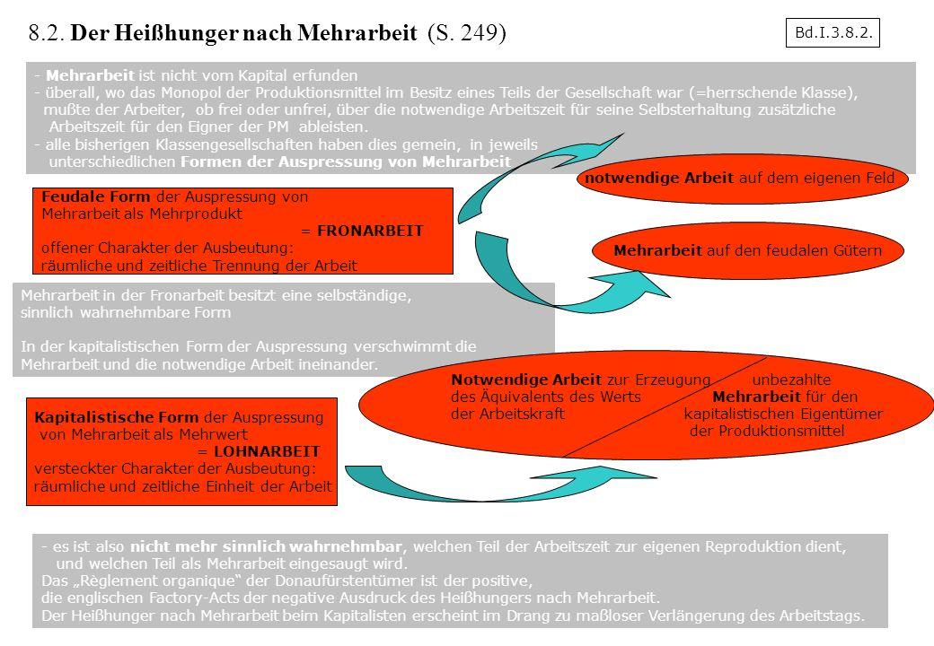9 8.3.Englische Industriezweige ohne legale Schranke der Exploitation (S.