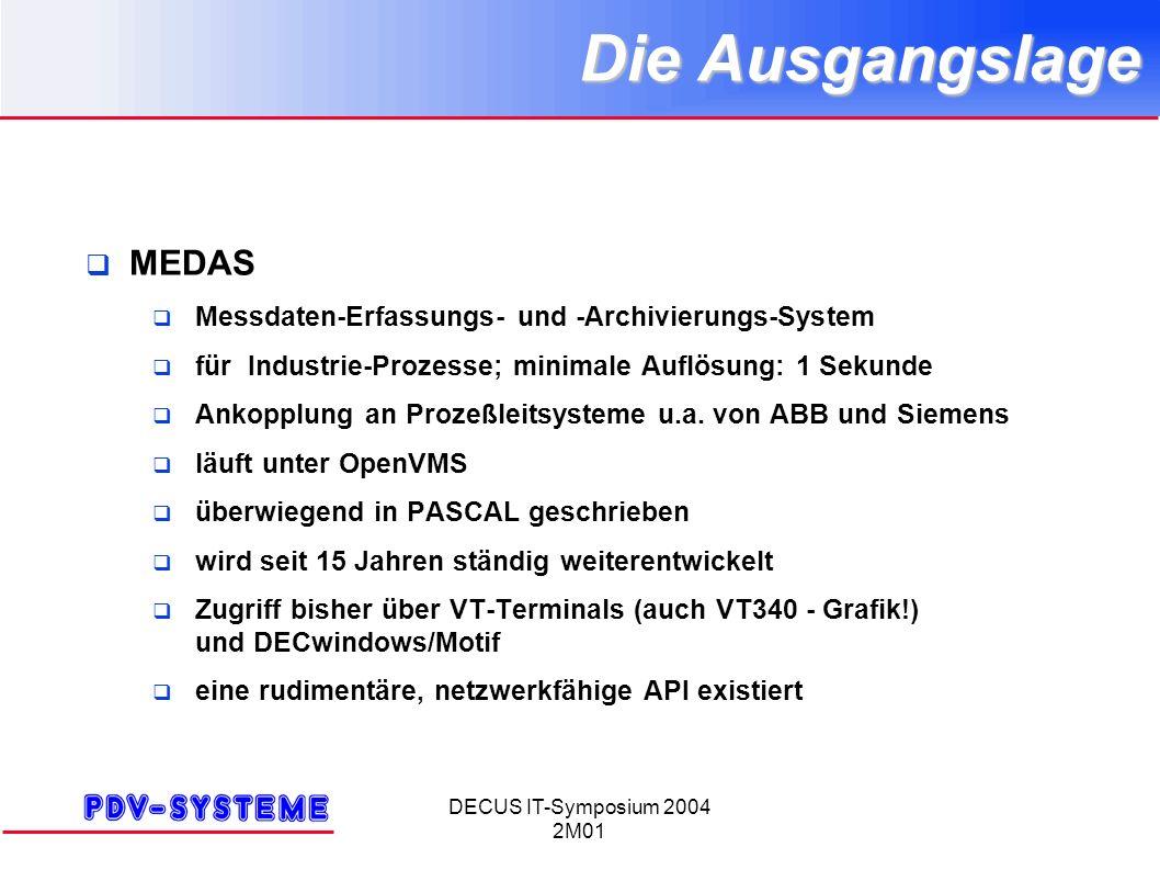DECUS IT-Symposium 2004 2M01 Die Ausgangslage MEDAS Messdaten-Erfassungs- und -Archivierungs-System für Industrie-Prozesse; minimale Auflösung: 1 Sekunde Ankopplung an Prozeßleitsysteme u.a.