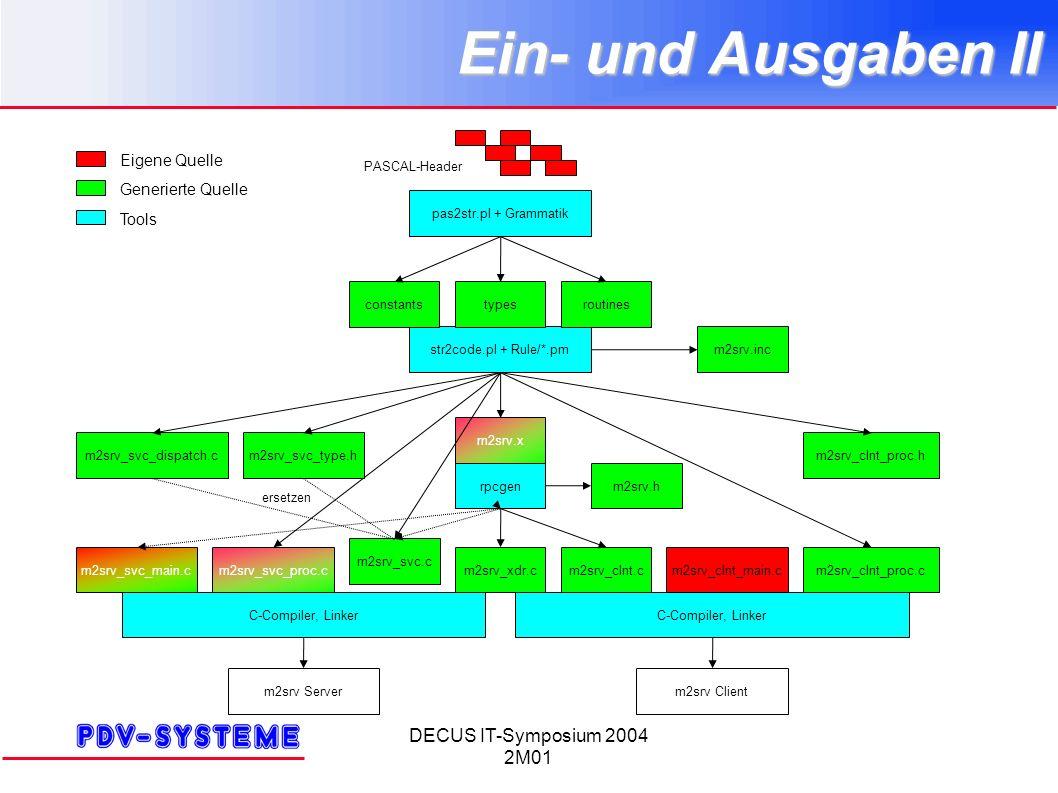 DECUS IT-Symposium 2004 2M01 Ein- und Ausgaben II m2srv.x rpcgenm2srv.h m2srv_clnt_main.cm2srv_clnt.cm2srv_xdr.c m2srv_svc.c m2srv_svc_proc.cm2srv_svc_main.c C-Compiler, Linker m2srv Clientm2srv Server m2srv_svc_dispatch.cm2srv_svc_type.h m2srv_clnt_proc.c m2srv_clnt_proc.h ersetzen str2code.pl + Rule/*.pm constantstypesroutines pas2str.pl + Grammatik PASCAL-Header m2srv.inc Eigene Quelle Generierte Quelle Tools
