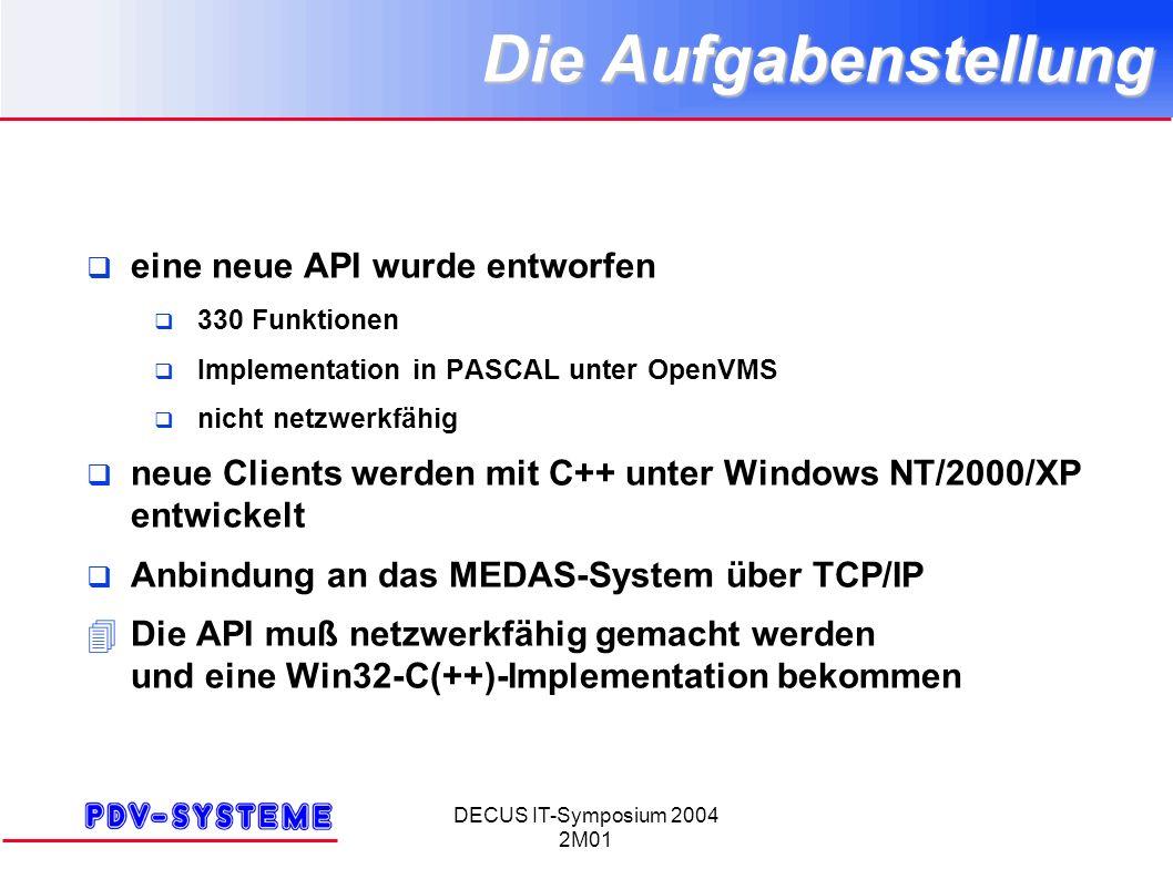 DECUS IT-Symposium 2004 2M01 Die Aufgabenstellung eine neue API wurde entworfen 330 Funktionen Implementation in PASCAL unter OpenVMS nicht netzwerkfähig neue Clients werden mit C++ unter Windows NT/2000/XP entwickelt Anbindung an das MEDAS-System über TCP/IP Die API muß netzwerkfähig gemacht werden und eine Win32-C(++)-Implementation bekommen