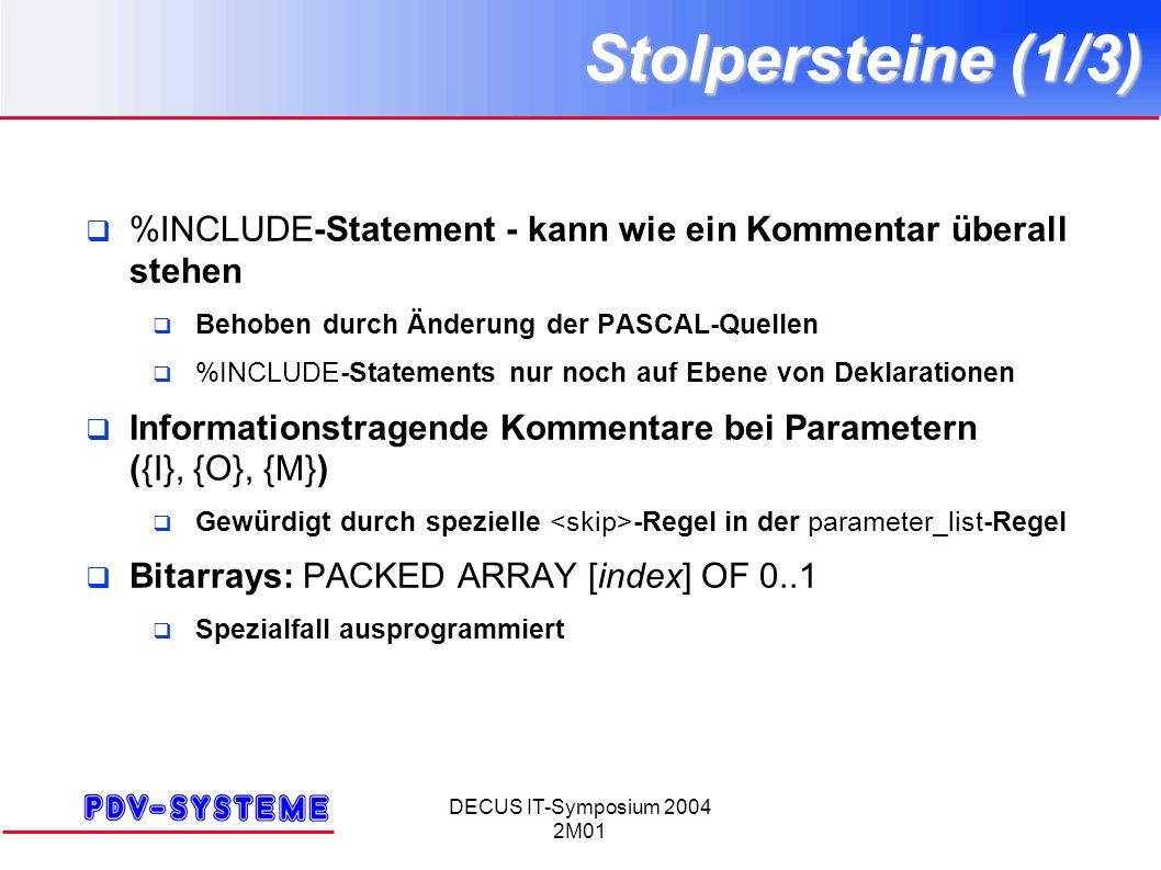 DECUS IT-Symposium 2004 2M01 Stolpersteine (1/3) %INCLUDE-Statement - kann wie ein Kommentar überall stehen Behoben durch Änderung der PASCAL-Quellen %INCLUDE-Statements nur noch auf Ebene von Deklarationen Informationstragende Kommentare bei Parametern ({I}, {O}, {M}) Gewürdigt durch spezielle -Regel in der parameter_list-Regel Bitarrays: PACKED ARRAY [index] OF 0..1 Spezialfall ausprogrammiert