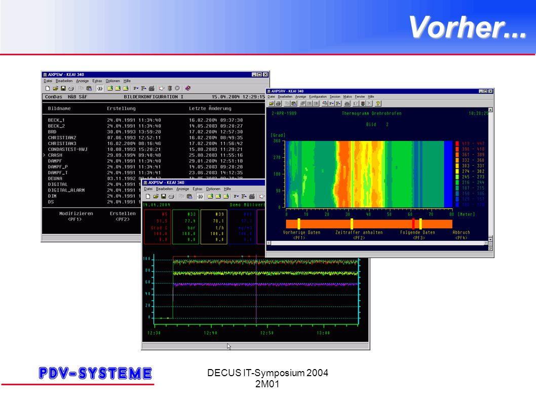 DECUS IT-Symposium 2004 2M01Vorher...