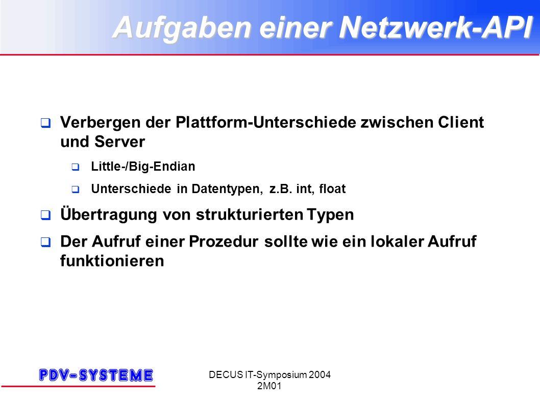 DECUS IT-Symposium 2004 2M01 Aufgaben einer Netzwerk-API Verbergen der Plattform-Unterschiede zwischen Client und Server Little-/Big-Endian Unterschiede in Datentypen, z.B.