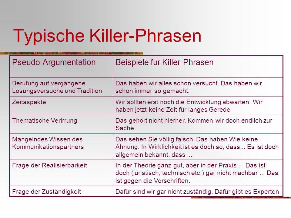 Typische Killer-Phrasen Pseudo-ArgumentationBeispiele für Killer-Phrasen Berufung auf vergangene Lösungsversuche und Tradition Das haben wir alles sch