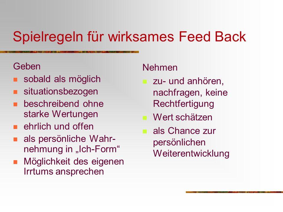 Spielregeln für wirksames Feed Back Geben sobald als möglich situationsbezogen beschreibend ohne starke Wertungen ehrlich und offen als persönliche Wa