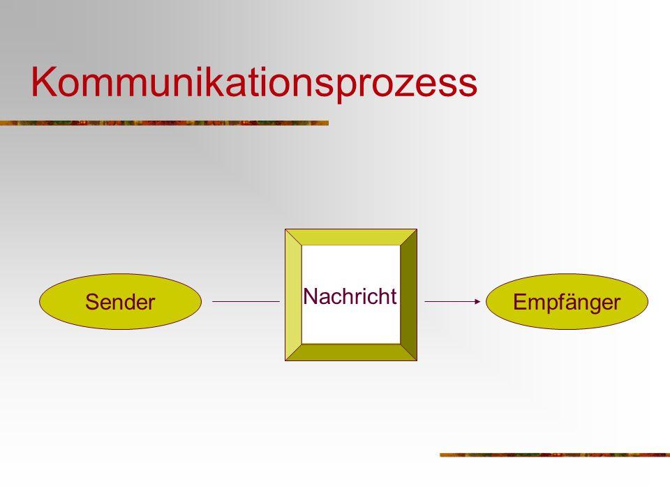 Kommunikationsprozess SenderEmpfänger Nachricht