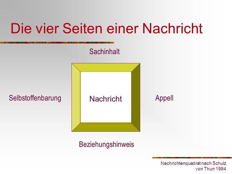 Nachrichtenquadrat nach Schulz von Thun 1994 Die vier Seiten einer Nachricht Appell Sachinhalt Beziehungshinweis Selbstoffenbarung Nachricht