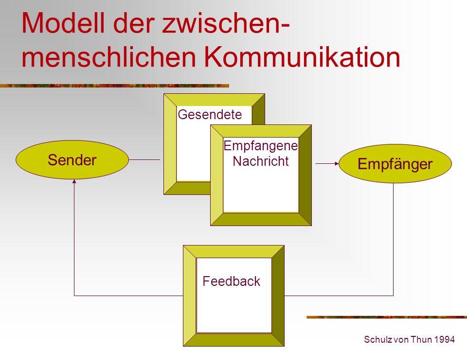 Schulz von Thun 1994 Modell der zwischen- menschlichen Kommunikation Sender Empfänger Feedback Empfangene Nachricht Gesendete