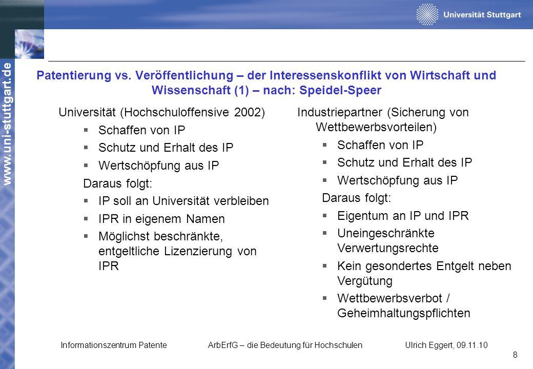 www.uni-stuttgart.de Patentierung vs. Veröffentlichung – der Interessenskonflikt von Wirtschaft und Wissenschaft (1) – nach: Speidel-Speer Universität