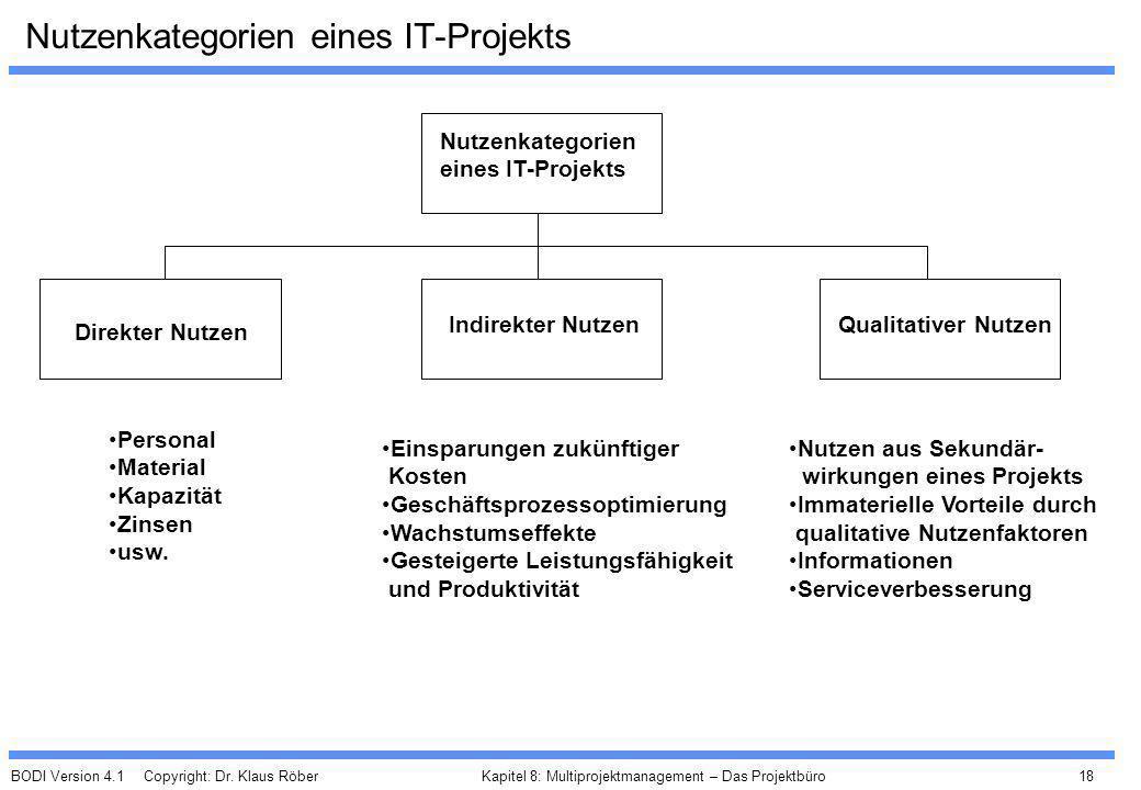 BODI Version 4.1 Copyright: Dr. Klaus Röber 18 Kapitel 8: Multiprojektmanagement – Das Projektbüro Nutzenkategorien eines IT-Projekts Nutzenkategorien