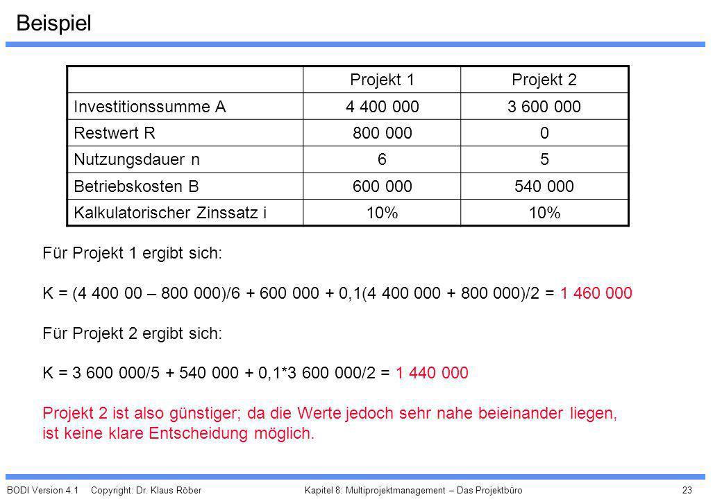 BODI Version 4.1 Copyright: Dr. Klaus Röber 23 Kapitel 8: Multiprojektmanagement – Das Projektbüro Beispiel Projekt 1Projekt 2 Investitionssumme A4 40