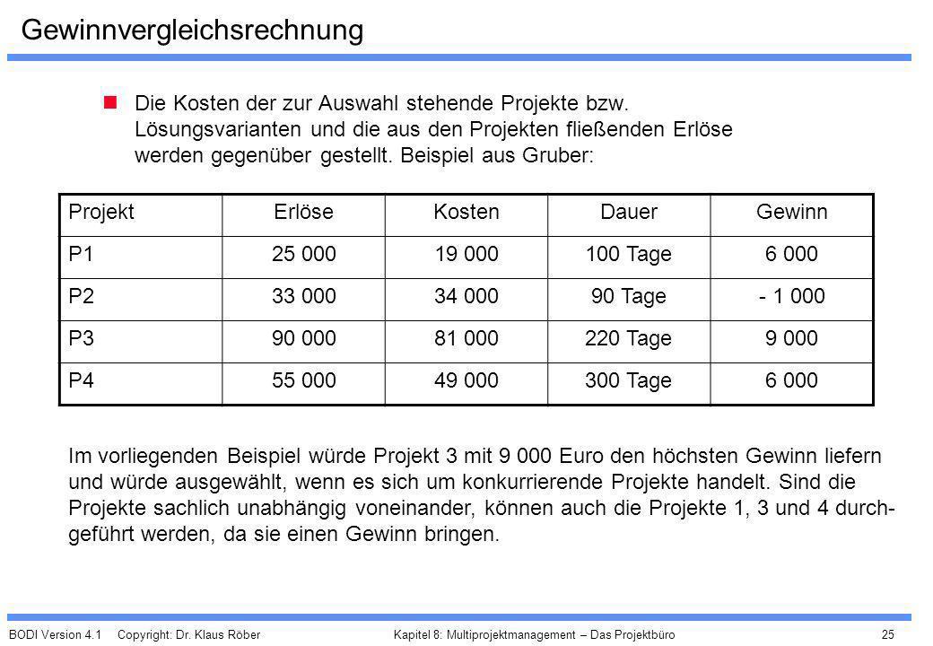 BODI Version 4.1 Copyright: Dr. Klaus Röber 25 Kapitel 8: Multiprojektmanagement – Das Projektbüro Gewinnvergleichsrechnung Die Kosten der zur Auswahl