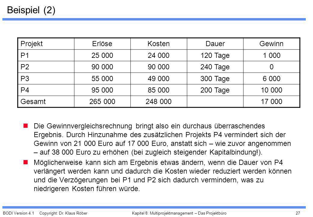 BODI Version 4.1 Copyright: Dr. Klaus Röber 27 Kapitel 8: Multiprojektmanagement – Das Projektbüro Beispiel (2) Die Gewinnvergleichsrechnung bringt al