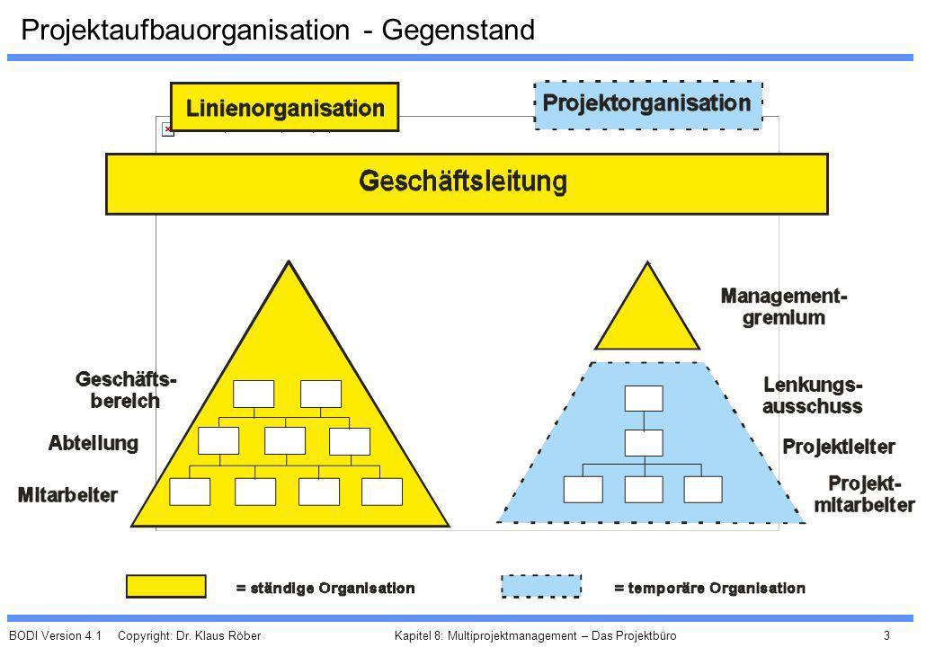BODI Version 4.1 Copyright: Dr. Klaus Röber 3 Kapitel 8: Multiprojektmanagement – Das Projektbüro Projektaufbauorganisation - Gegenstand