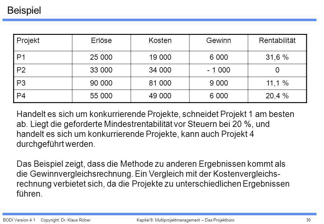 BODI Version 4.1 Copyright: Dr. Klaus Röber 30 Kapitel 8: Multiprojektmanagement – Das Projektbüro Beispiel ProjektErlöseKostenGewinnRentabilität P125
