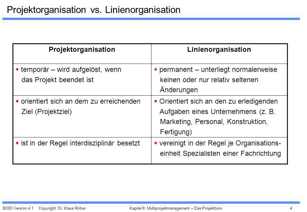 BODI Version 4.1 Copyright: Dr. Klaus Röber 4 Kapitel 8: Multiprojektmanagement – Das Projektbüro Projektorganisation vs. Linienorganisation Projektor