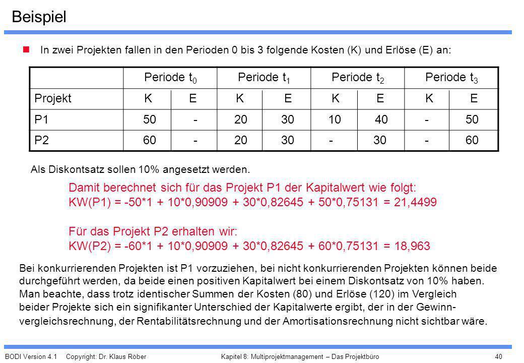 BODI Version 4.1 Copyright: Dr. Klaus Röber 40 Kapitel 8: Multiprojektmanagement – Das Projektbüro Beispiel In zwei Projekten fallen in den Perioden 0
