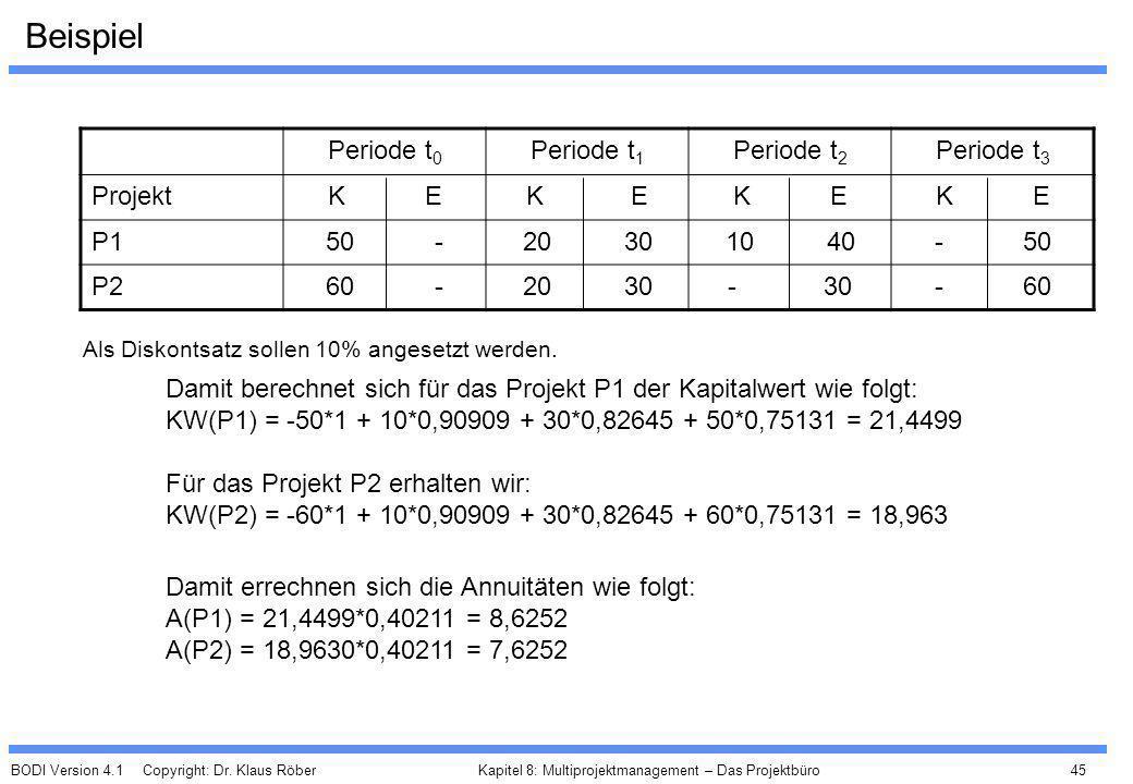 BODI Version 4.1 Copyright: Dr. Klaus Röber 45 Kapitel 8: Multiprojektmanagement – Das Projektbüro Beispiel Periode t 0 Periode t 1 Periode t 2 Period