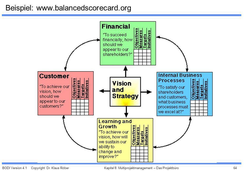 BODI Version 4.1 Copyright: Dr. Klaus Röber 64 Kapitel 8: Multiprojektmanagement – Das Projektbüro Beispiel: www.balancedscorecard.org