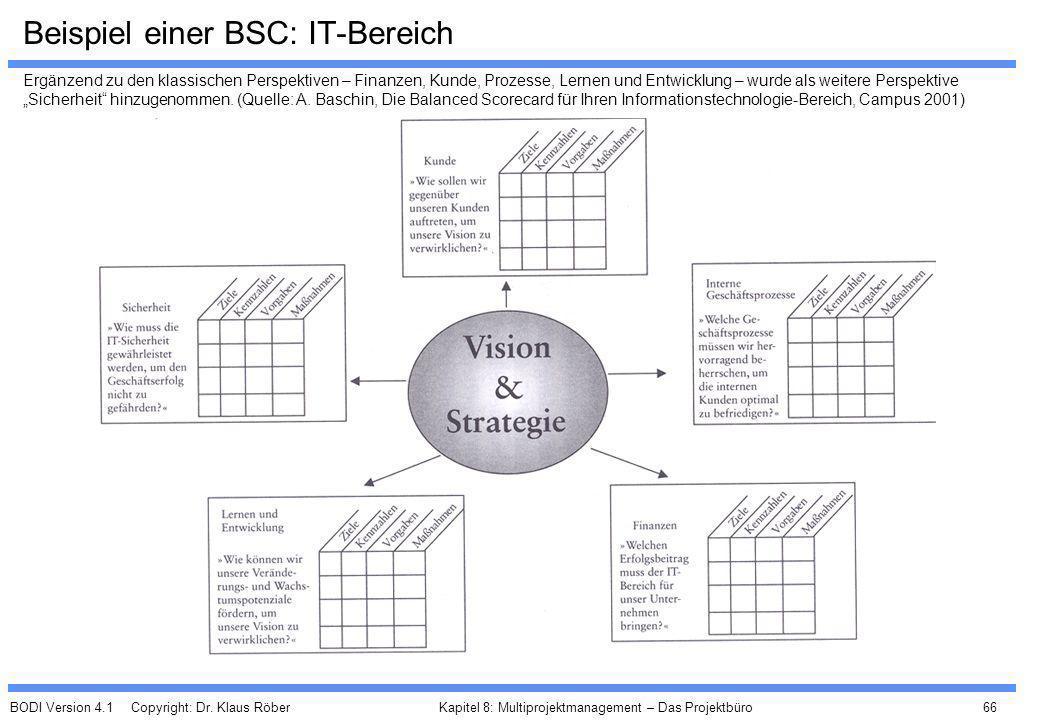 BODI Version 4.1 Copyright: Dr. Klaus Röber 66 Kapitel 8: Multiprojektmanagement – Das Projektbüro Beispiel einer BSC: IT-Bereich Ergänzend zu den kla