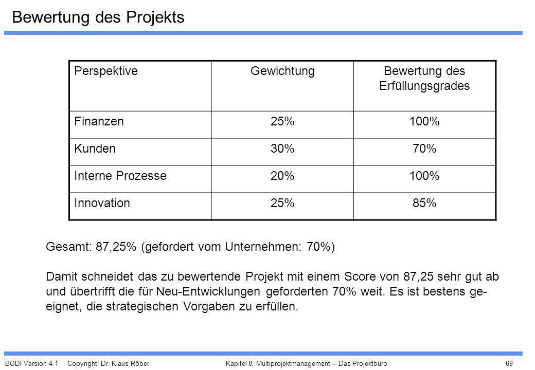 BODI Version 4.1 Copyright: Dr. Klaus Röber 69 Kapitel 8: Multiprojektmanagement – Das Projektbüro Bewertung des Projekts PerspektiveGewichtungBewertu