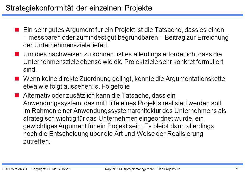 BODI Version 4.1 Copyright: Dr. Klaus Röber 71 Kapitel 8: Multiprojektmanagement – Das Projektbüro Strategiekonformität der einzelnen Projekte Ein seh