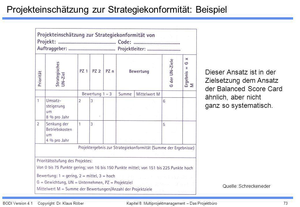 BODI Version 4.1 Copyright: Dr. Klaus Röber 73 Kapitel 8: Multiprojektmanagement – Das Projektbüro Projekteinschätzung zur Strategiekonformität: Beisp