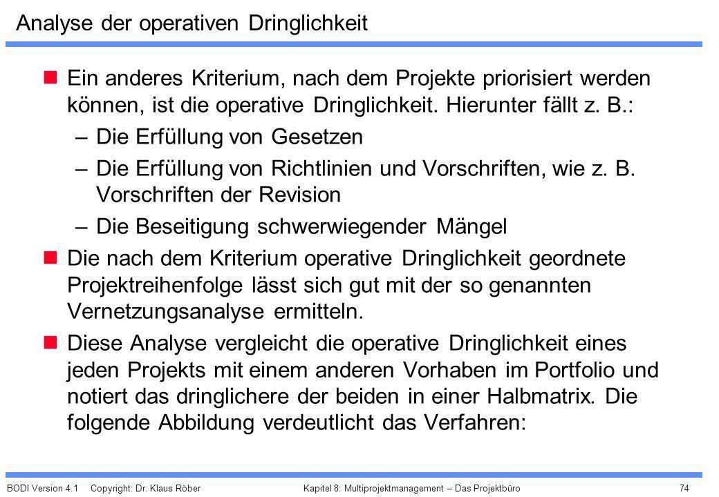 BODI Version 4.1 Copyright: Dr. Klaus Röber 74 Kapitel 8: Multiprojektmanagement – Das Projektbüro Analyse der operativen Dringlichkeit Ein anderes Kr