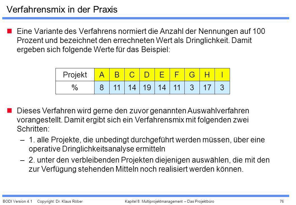 BODI Version 4.1 Copyright: Dr. Klaus Röber 76 Kapitel 8: Multiprojektmanagement – Das Projektbüro Verfahrensmix in der Praxis Eine Variante des Verfa