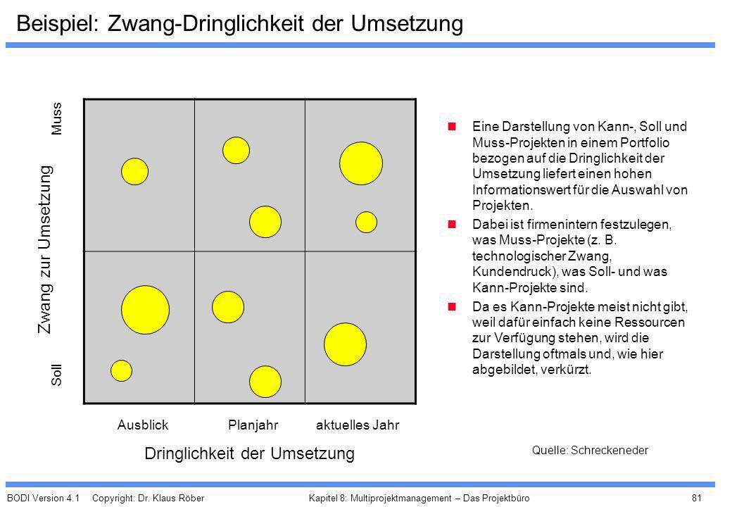 BODI Version 4.1 Copyright: Dr. Klaus Röber 81 Kapitel 8: Multiprojektmanagement – Das Projektbüro Beispiel: Zwang-Dringlichkeit der Umsetzung Zwang z