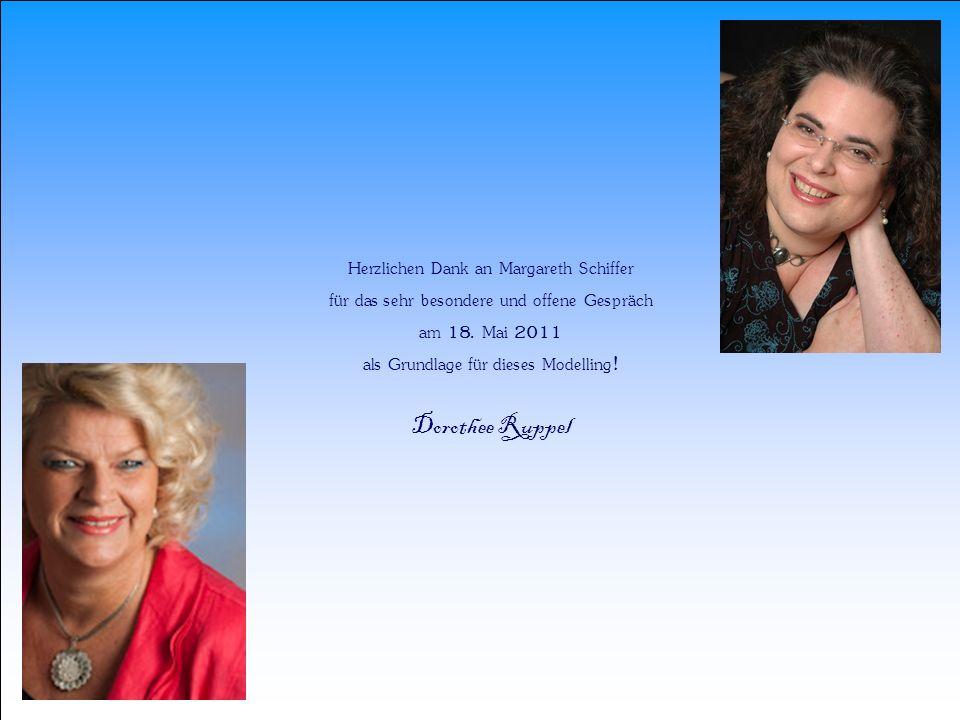 Herzlichen Dank an Margareth Schiffer für das sehr besondere und offene Gespräch am 18. Mai 2011 als Grundlage für dieses Modelling! Dorothee Ruppel