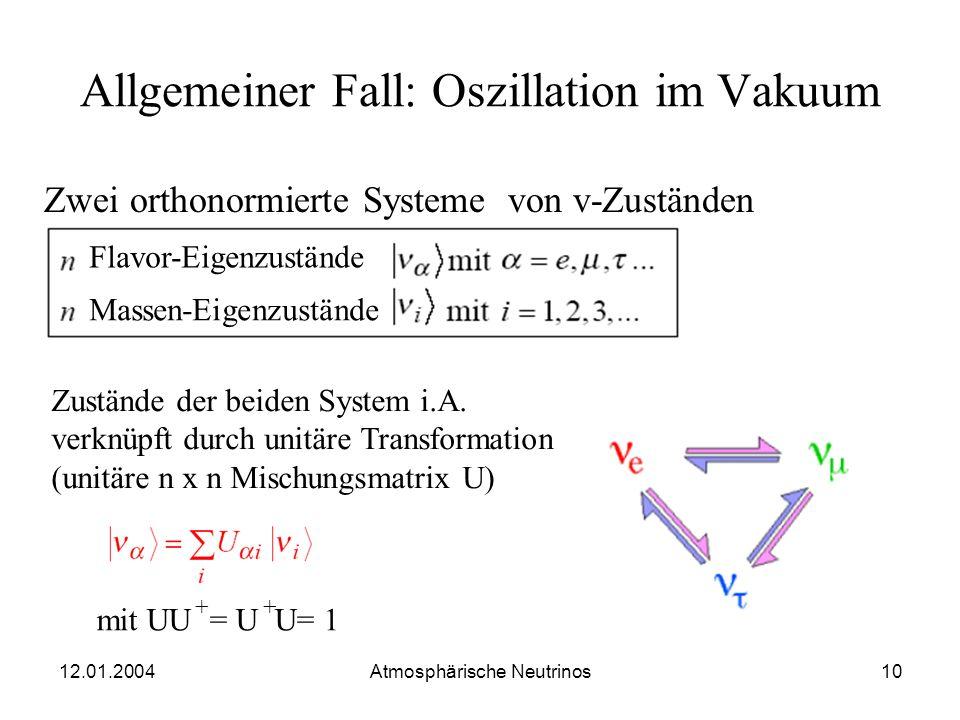 12.01.2004 Atmosphärische Neutrinos9 Neutrino-Oszillation Übergang V V (Flavor-Übergang) Erzeugung Nachweis Ist ein quantenmechanischer Effekt Das kla