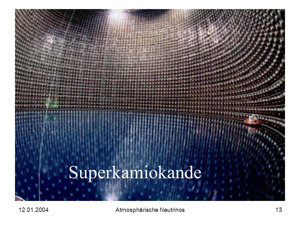 12.01.2004 Atmosphärische Neutrinos12 Übergangswahrscheinlichkeit : Flavoränderung V V (appearance of V ) Überleben von V (non-disappearance of V ) L/