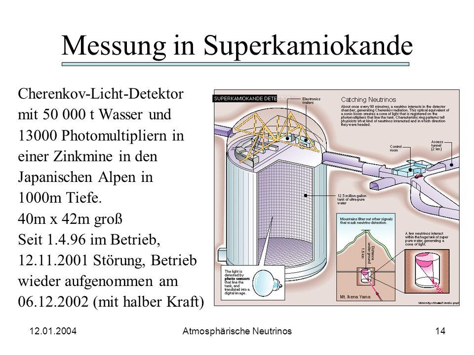 12.01.2004 Atmosphärische Neutrinos13 Superkamiokande