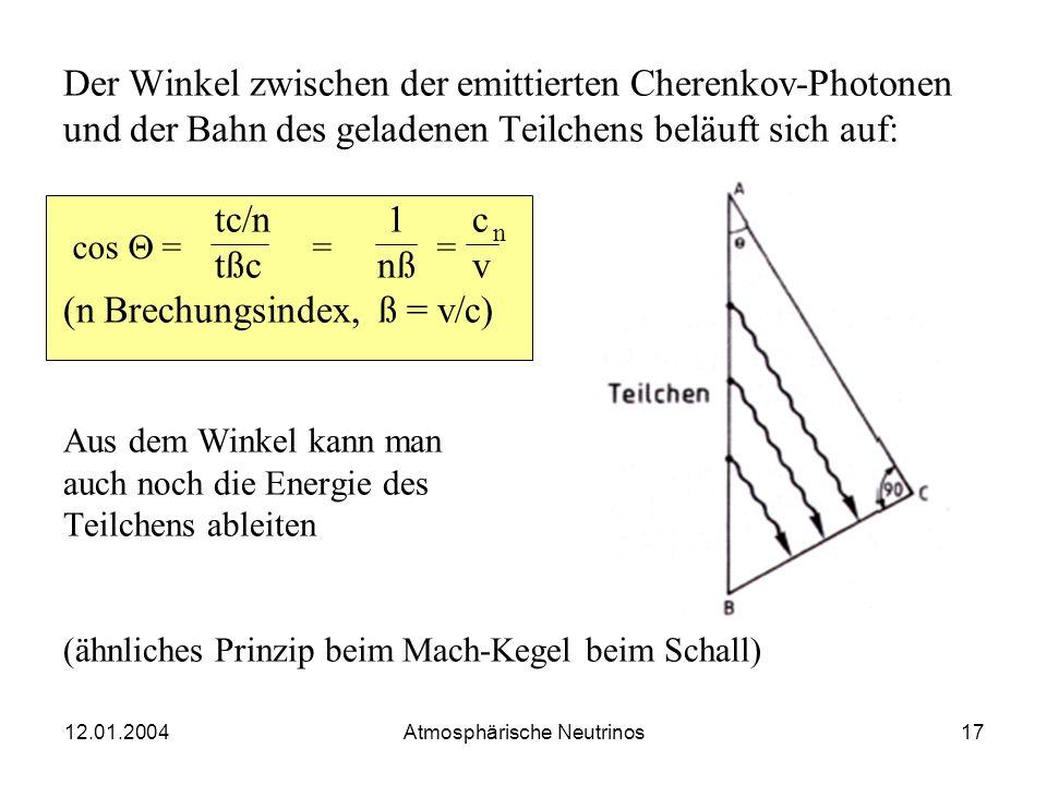 12.01.2004 Atmosphärische Neutrinos16 Cherenkov-Zähler Ein geladenes Teilchen emittiert beim durchqueren eines Mediums mit einer Geschwindigkeit > c/n