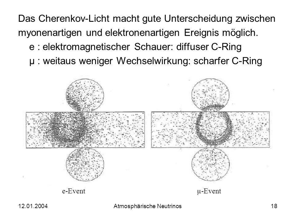 12.01.2004 Atmosphärische Neutrinos17 Der Winkel zwischen der emittierten Cherenkov-Photonen und der Bahn des geladenen Teilchens beläuft sich auf: tc