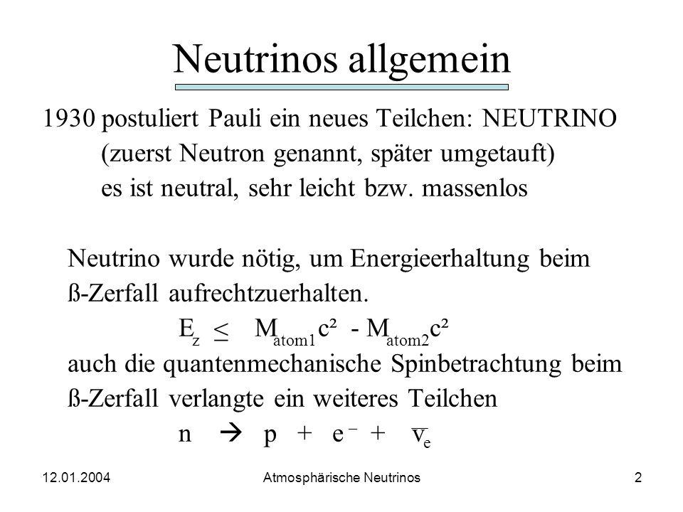 12.01.2004 Atmosphärische Neutrinos1 Übersicht Neutrinos allgemein Neutrinos aus der Atmosphäre Identitätskrise (Oszillation) Detektion von Neutrinos