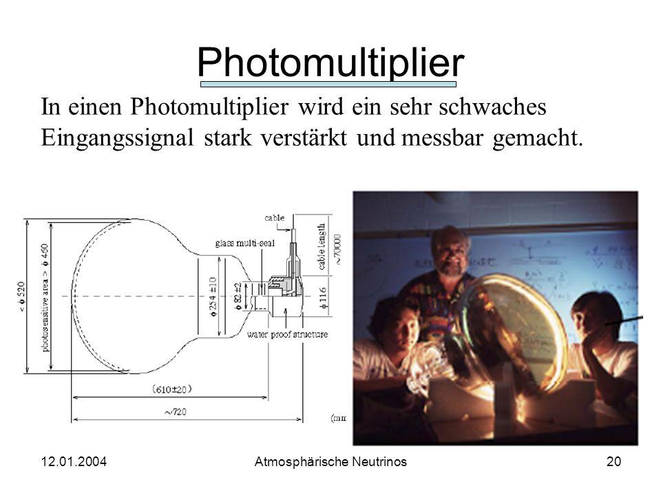 12.01.2004 Atmosphärische Neutrinos19 Cherenkov-Ringe