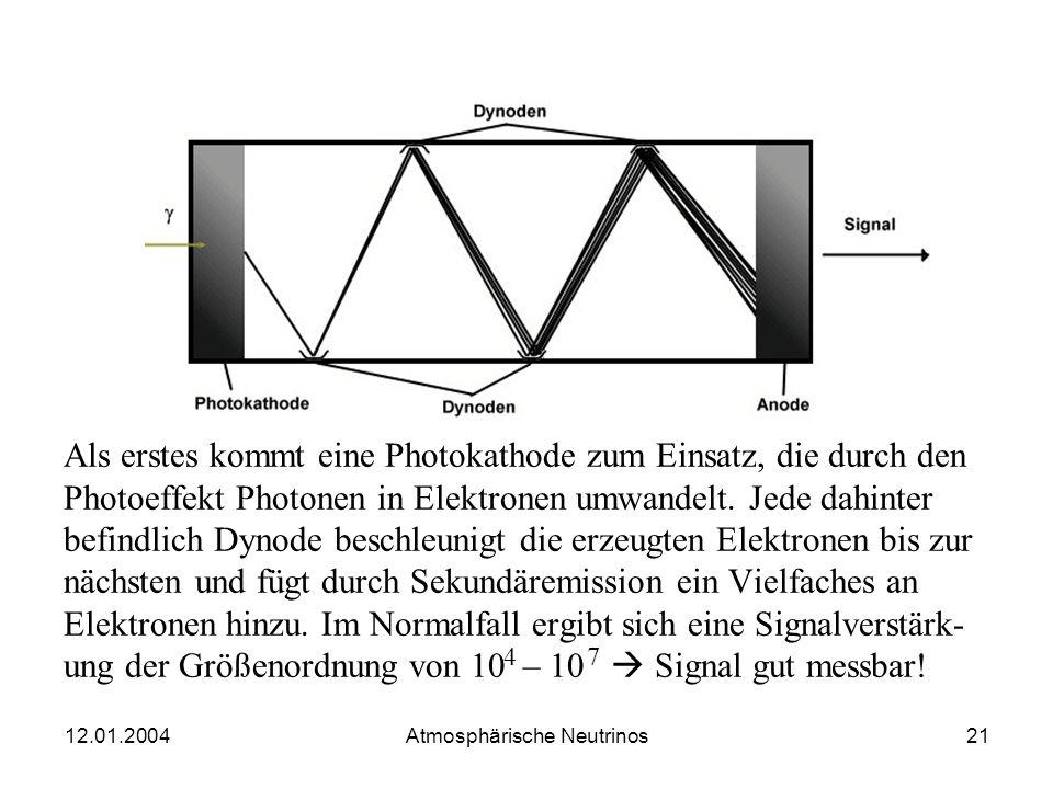 12.01.2004 Atmosphärische Neutrinos20 Photomultiplier In einen Photomultiplier wird ein sehr schwaches Eingangssignal stark verstärkt und messbar gema