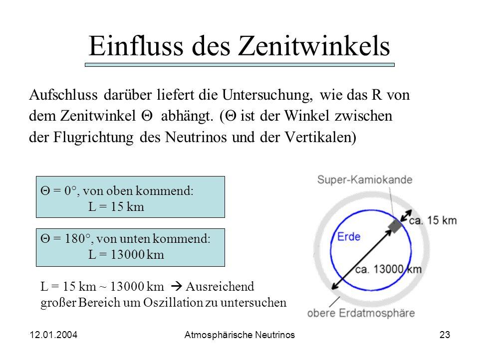 12.01.2004 Atmosphärische Neutrinos22 Vier interessante Ereignistypen Ereignis von oben, ganz enthalten ~1 GeV Ereignis von oben, teils enthalten ~10