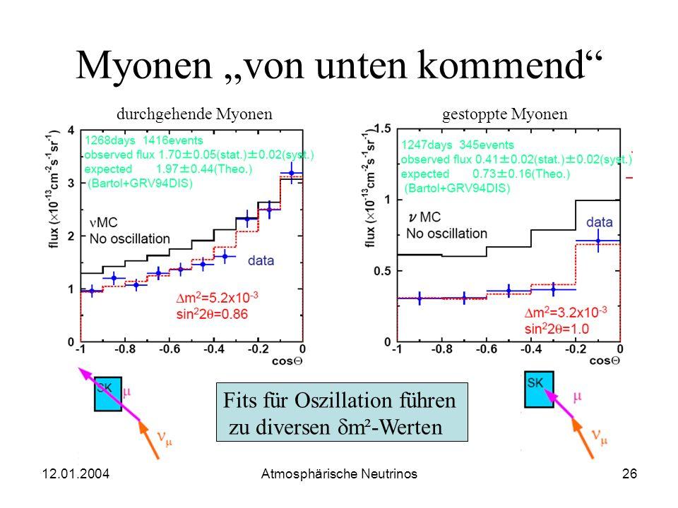 12.01.2004 Atmosphärische Neutrinos25 µ-like Events V Fluss zeigt Defizit, für Multi-GeV bei >90° ganz deutlich µ-Neutrinos verschwinden, e-Neutrinos